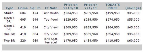 Trace Lofts Pricing