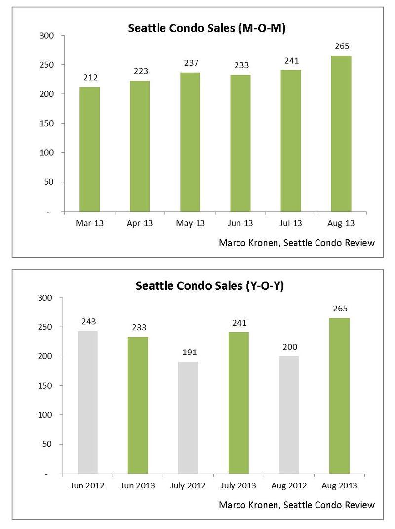 Aug 2013 Market Update Chart_Page_1