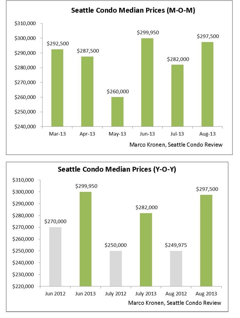 Aug 2013 Market Update Chart_Page_2