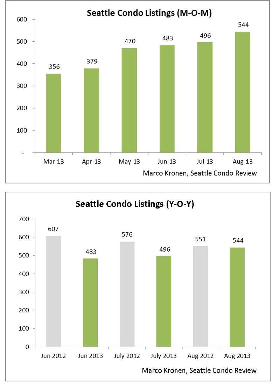 Aug 2013 Market Update Chart_Page_3