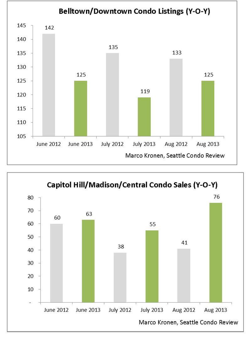 Aug 2013 Market Update Chart_Page_5