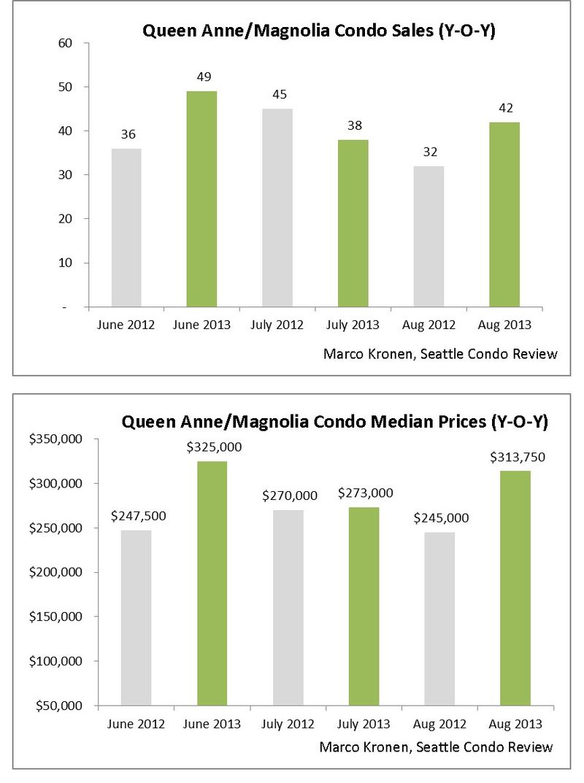 Aug 2013 Market Update Chart_Page_7