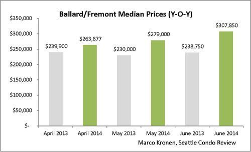 Ballard & Fremont (June 2014)_Page_2