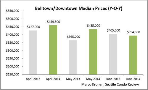 Belltown & Downtown (June 2014)_Page_2