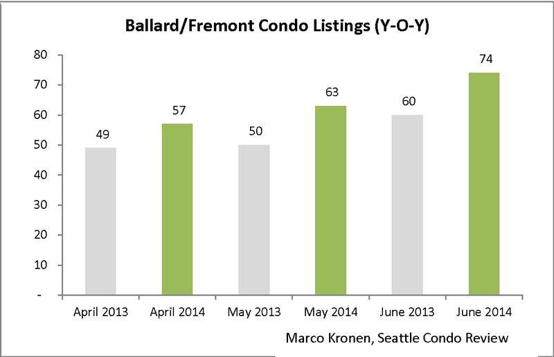 Ballard & Fremont (June 2014)_Page_3