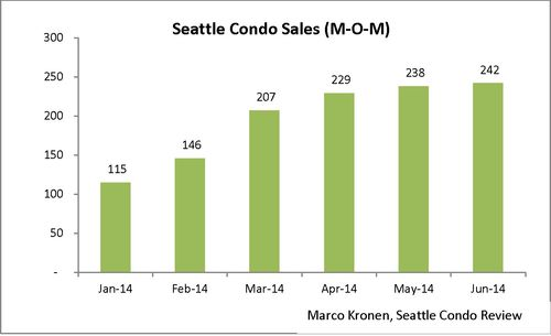 SCR Market Chart (June 2014)_Page_1