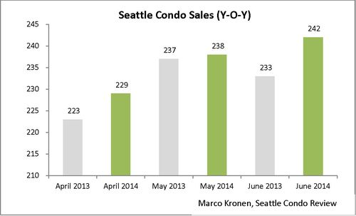 SCR Market Chart (June 2014)_Page_2