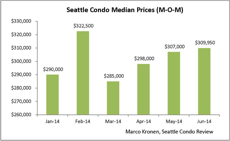 SCR Market Chart (June 2014)_Page_3