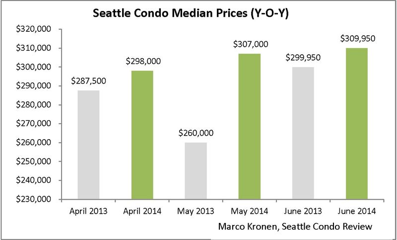 SCR Market Chart (June 2014)_Page_4