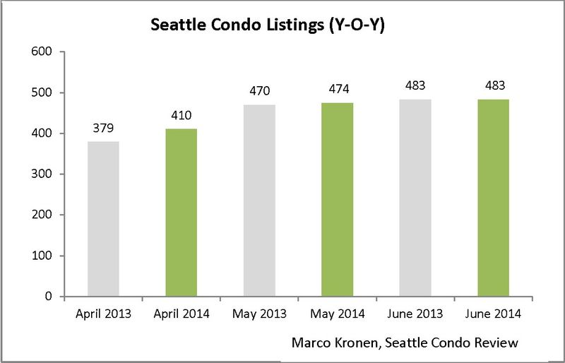SCR Market Chart (June 2014)_Page_6