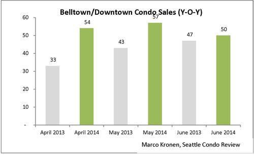 Belltown & Downtown (June 2014)_Page_1