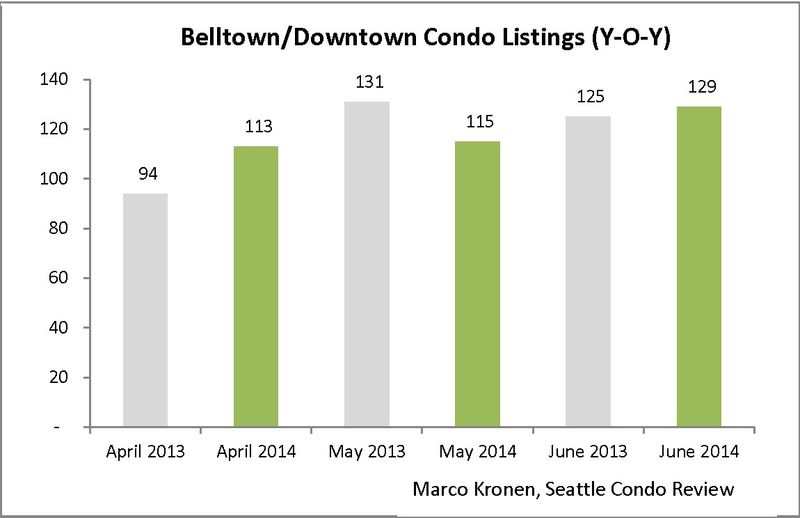 Belltown & Downtown (June 2014)_Page_3