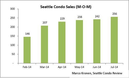 SCR Market Chart (July 2014)_Page_1