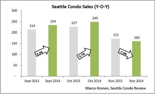 SCR Market Chart (Nov 2014)_Page_2