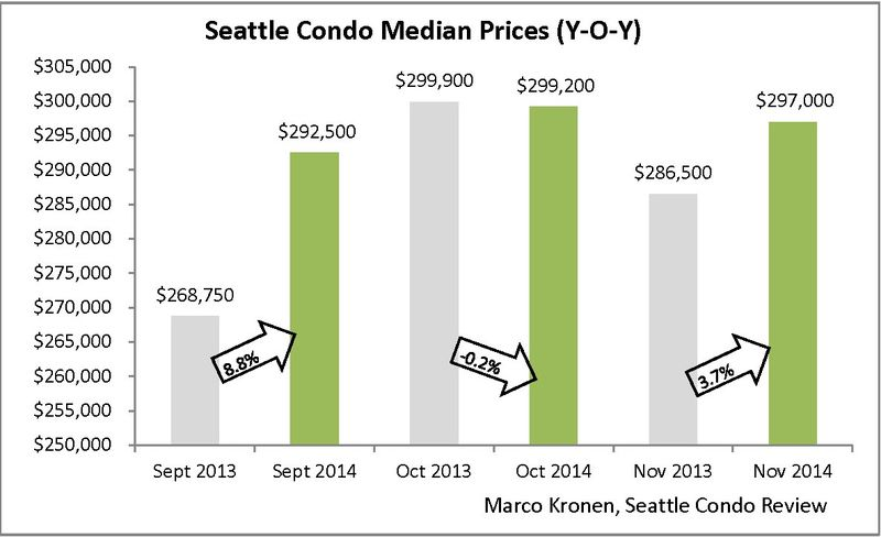 SCR Market Chart (Nov 2014)_Page_4