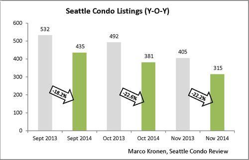 SCR Market Chart (Nov 2014)_Page_6
