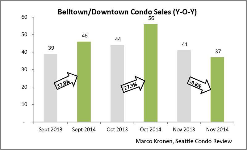Belltown & Downtown (Nov 2014)_Page_1