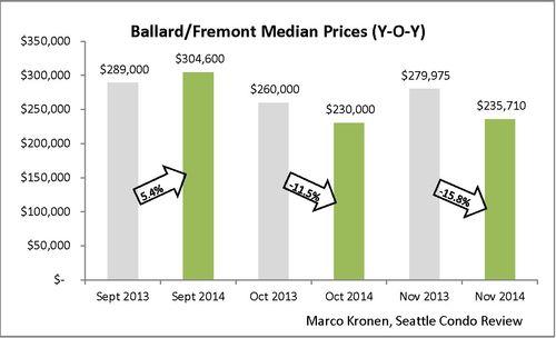 Ballard & Fremont (Nov 2014)_Page_2