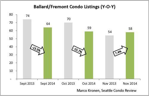 Ballard & Fremont (Nov 2014)_Page_3