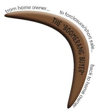 Boomerang Buyer