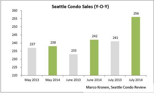 SCR Market Chart (July 2014)_Page_2