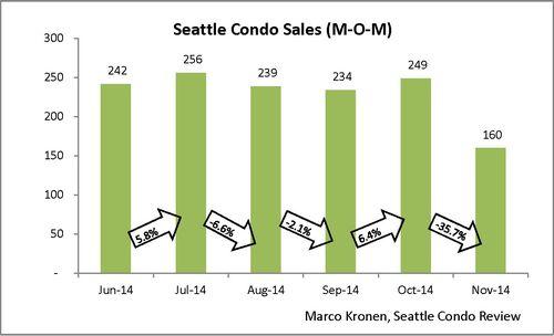 SCR Market Chart (Nov 2014)_Page_1