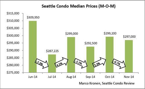 SCR Market Chart (Nov 2014)_Page_3