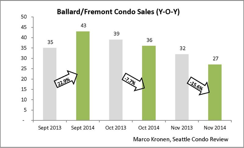 Ballard & Fremont (Nov 2014)_Page_1
