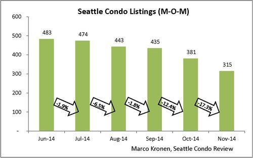 SCR Market Chart (Nov 2014)_Page_5