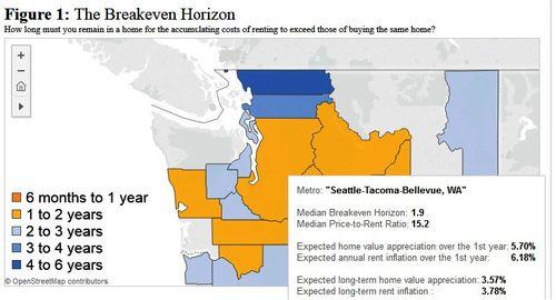 Zillow's Breakeven Horizon for Rent vs. Buy - Seattle Condos ... on